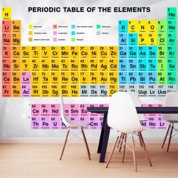 Wallpaper  Periodic Table of the Elements